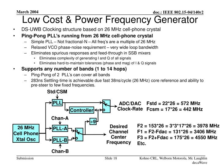 Low Cost & Power Frequency Generator