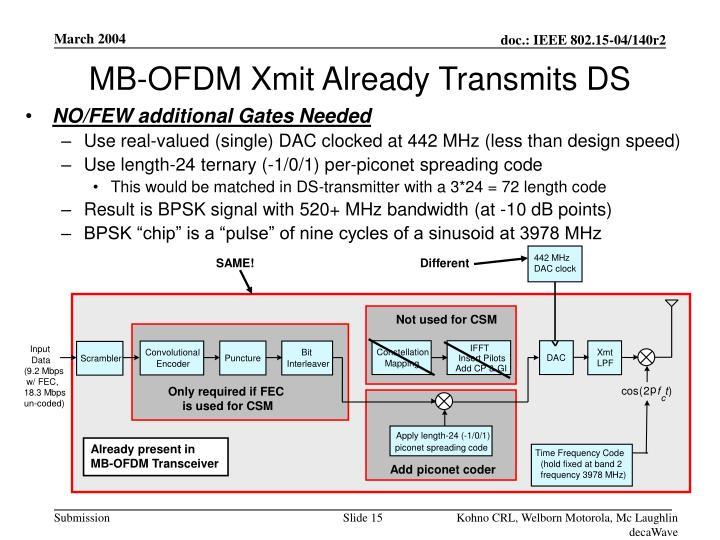 MB-OFDM Xmit Already Transmits DS