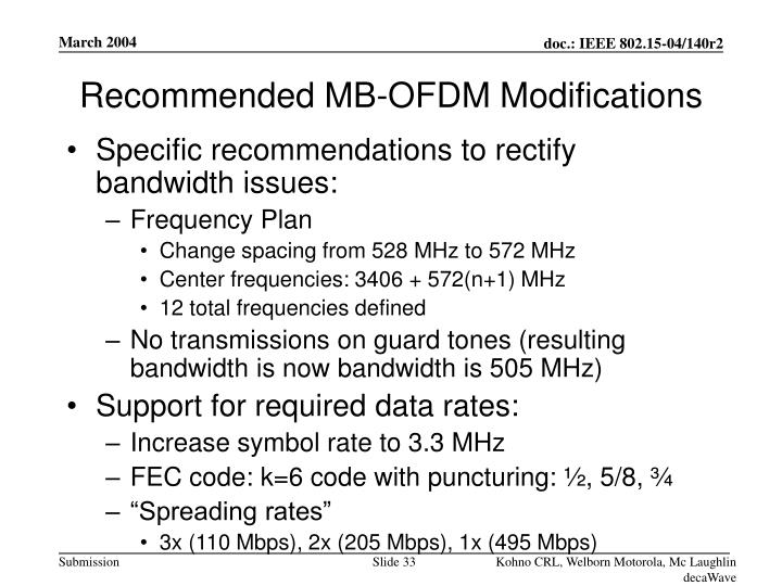 Recommended MB-OFDM Modifications