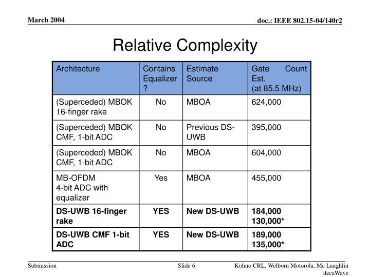 Relative Complexity