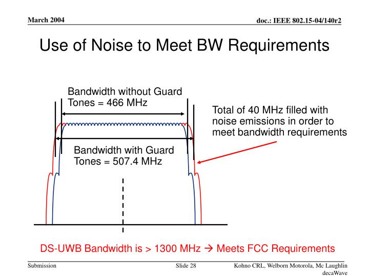 Use of Noise to Meet BW Requirements