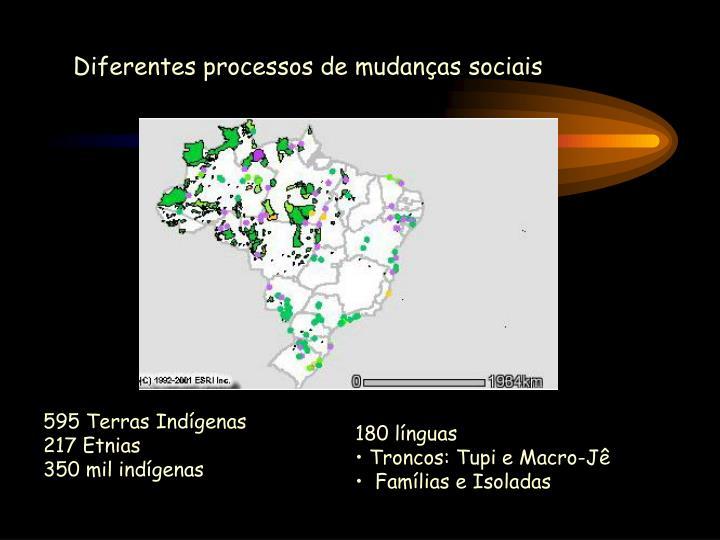 Diferentes processos de mudanças sociais