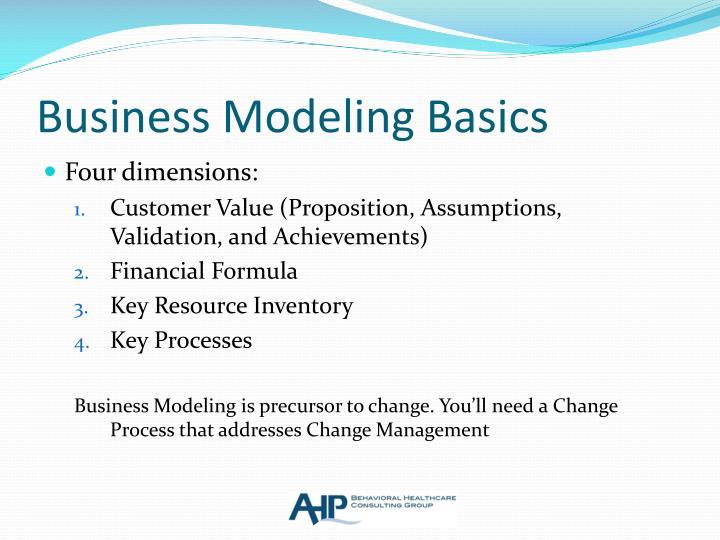 Business Modeling Basics