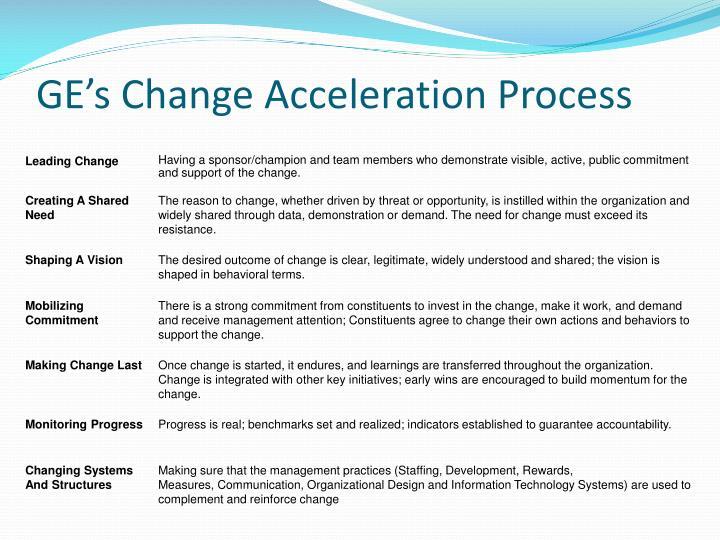 GE's Change Acceleration Process