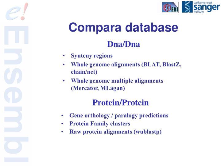 Compara database