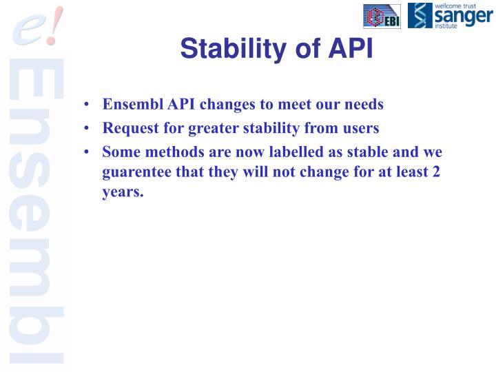 Stability of API