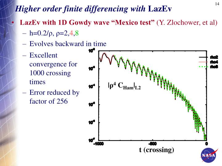 Higher order finite differencing with