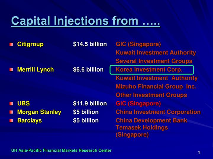 Capital Injections from …..