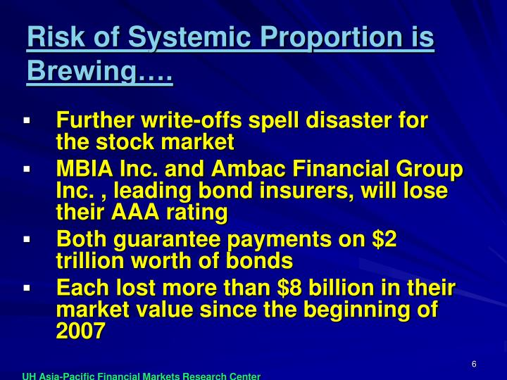 Risk of Systemic Proportion is Brewing….