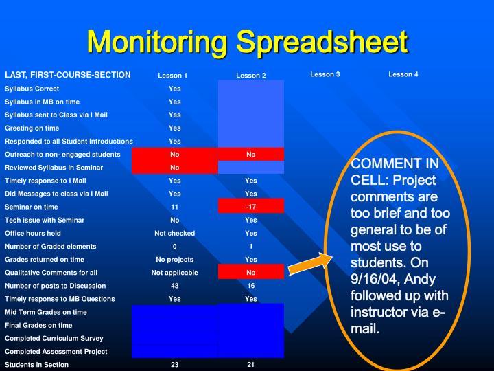 Monitoring Spreadsheet