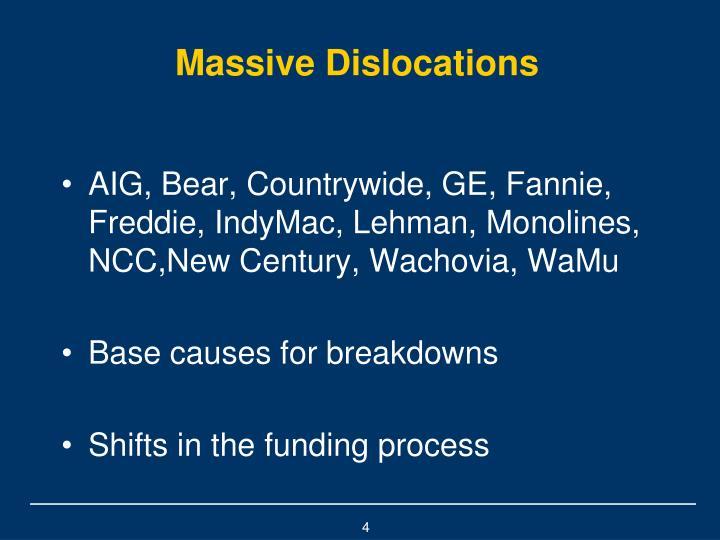 Massive Dislocations