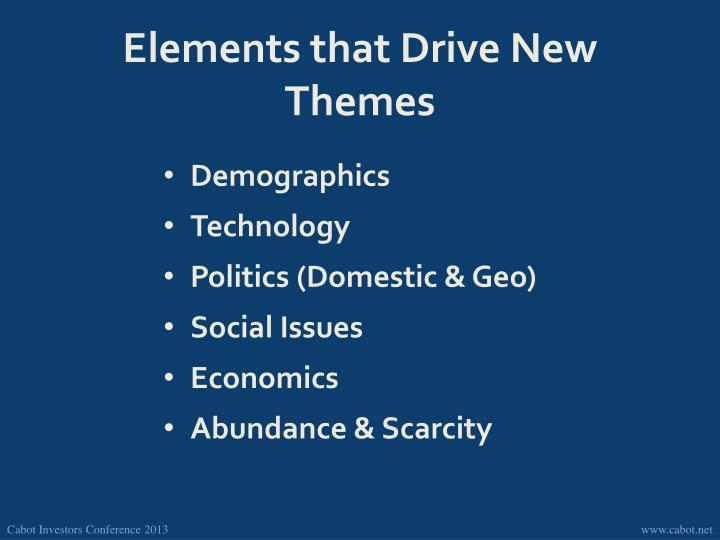 Elements that Drive New Themes