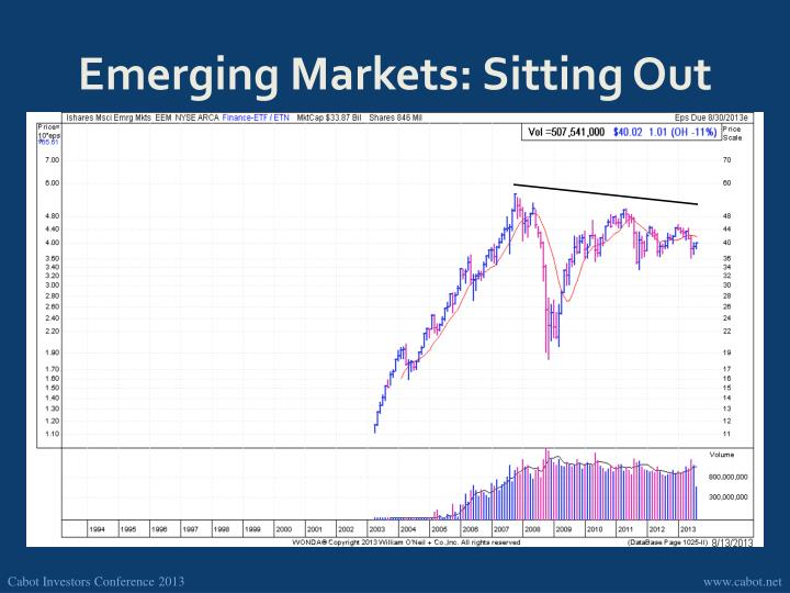 Emerging Markets: Sitting Out