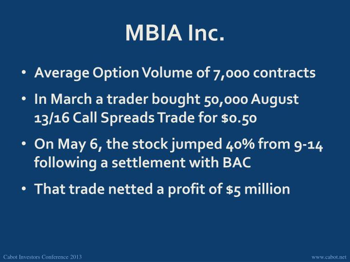 MBIA Inc.