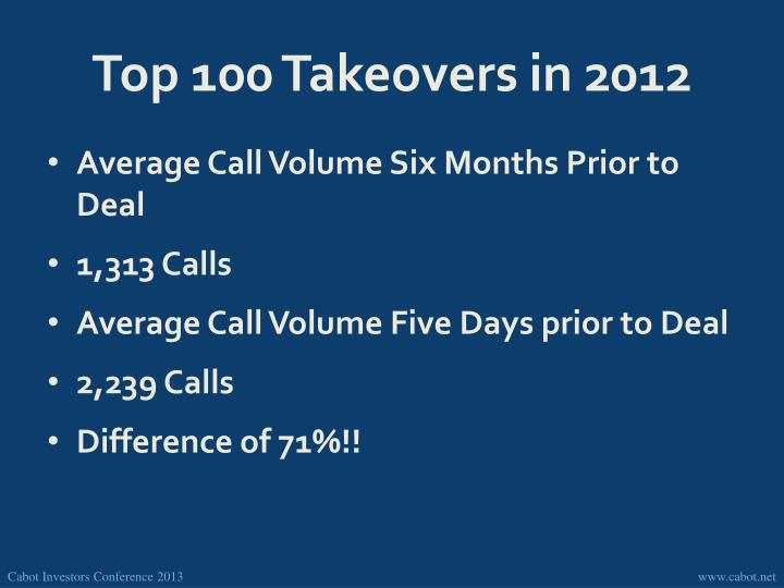 Top 100 Takeovers in 2012
