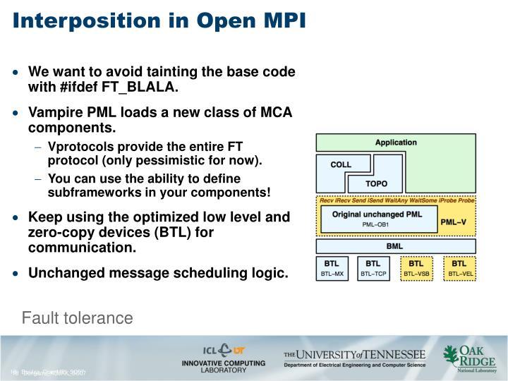 Interposition in Open MPI
