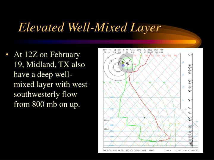 Elevated Well-Mixed Layer