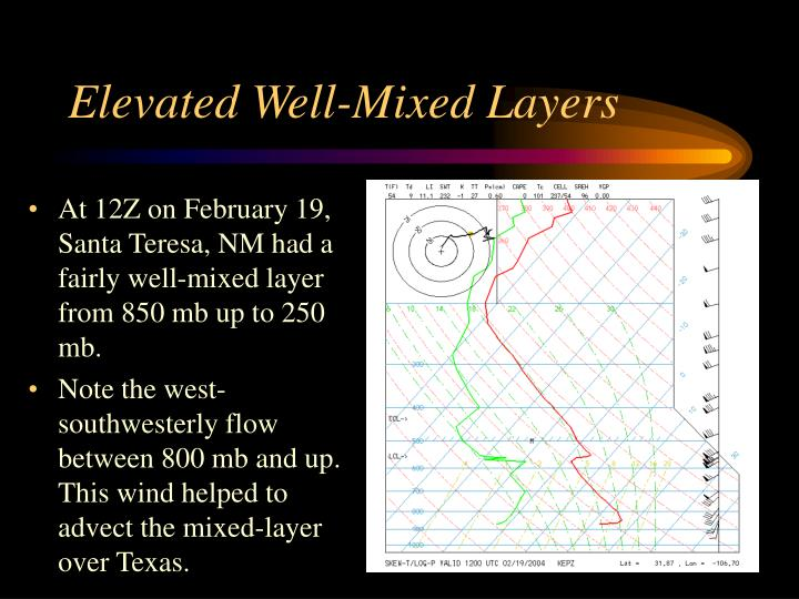 Elevated Well-Mixed Layers