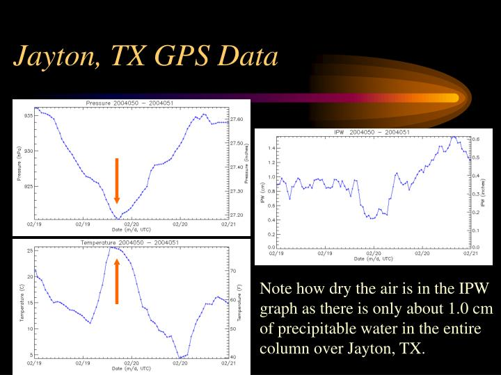 Jayton, TX GPS Data