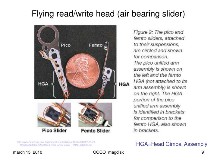 Flying read/write head (air bearing slider)