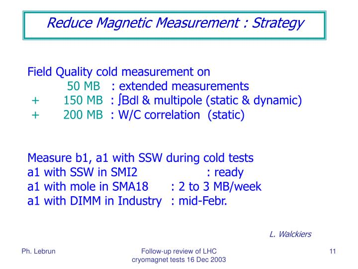 Reduce Magnetic Measurement : Strategy