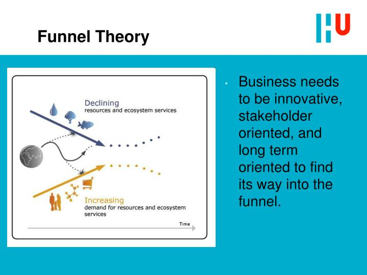 Funnel Theory