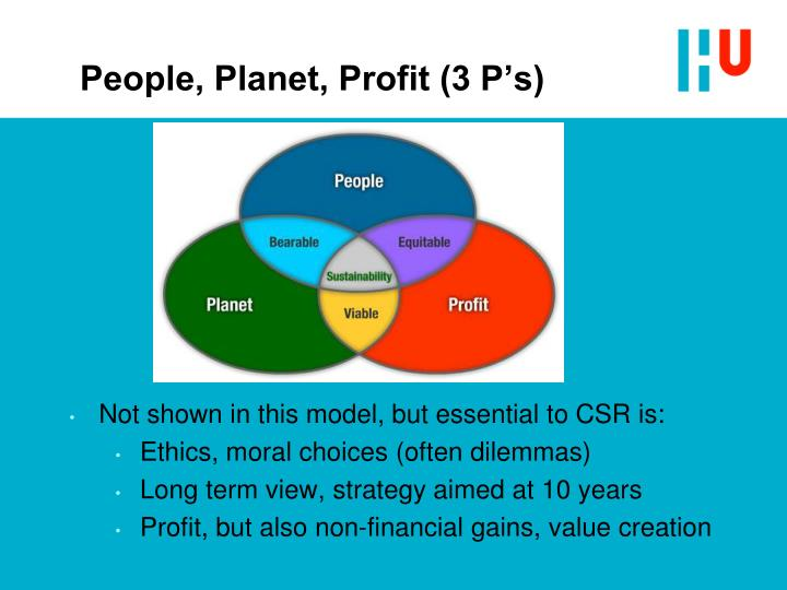 People, Planet, Profit (3 P's)