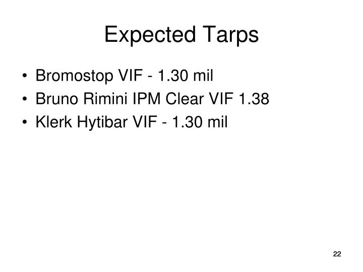 Expected Tarps