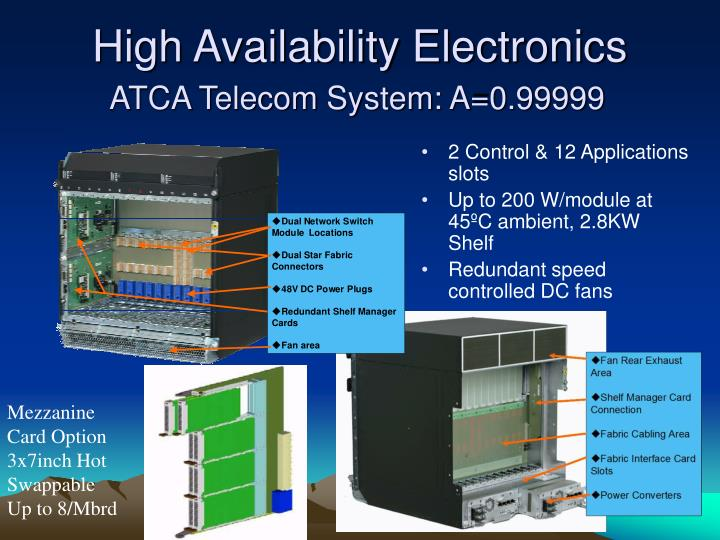 High Availability Electronics