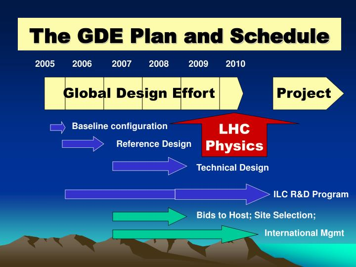 The GDE Plan and Schedule