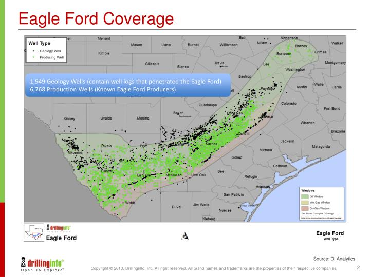 Eagle Ford Coverage