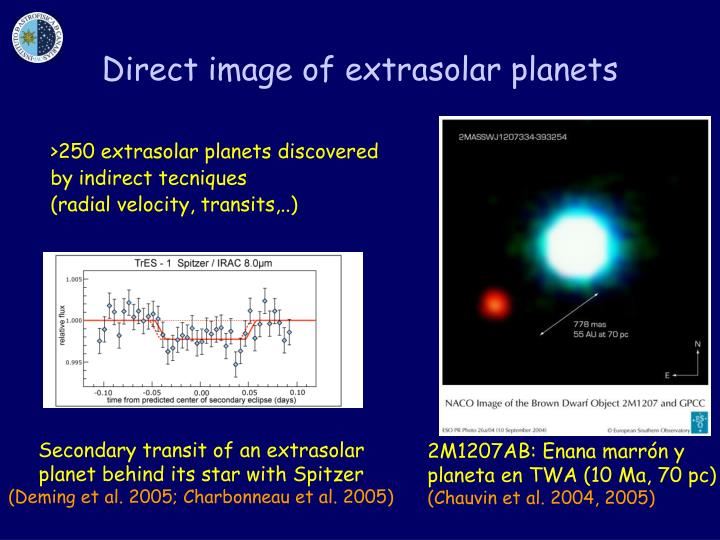 Direct image of extrasolar planets