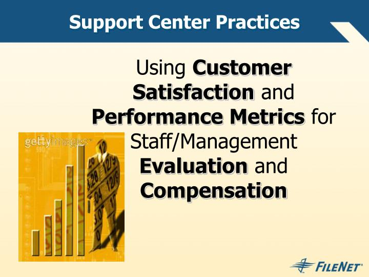 Support Center Practices