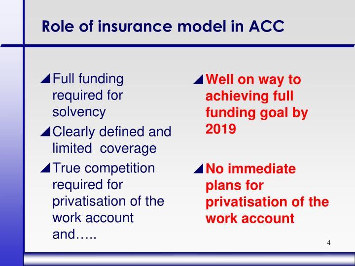 Role of insurance model in ACC