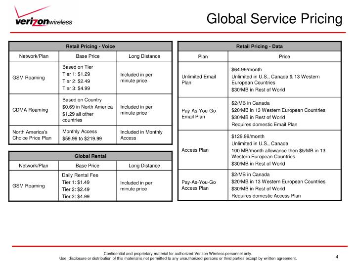 Global Service Pricing