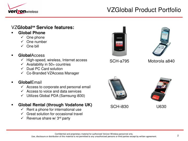 Vzglobal product portfolio