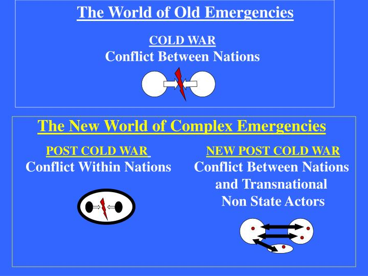 The World of Old Emergencies