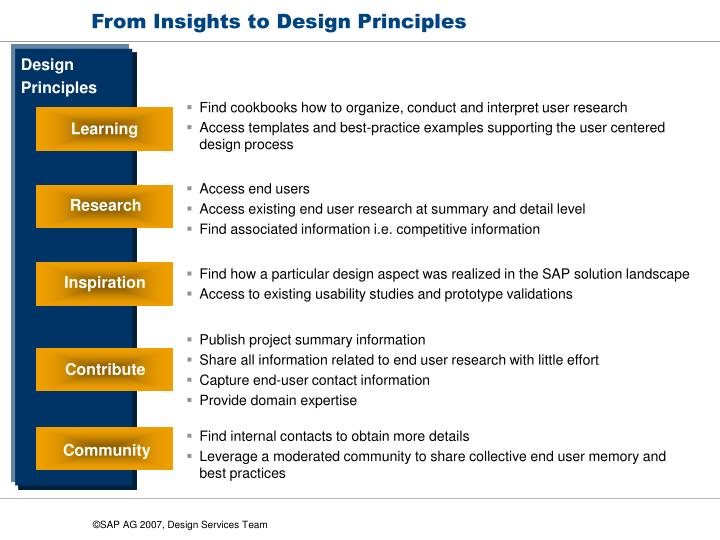 From Insights to Design Principles