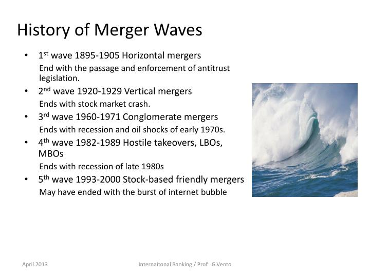 History of Merger Waves