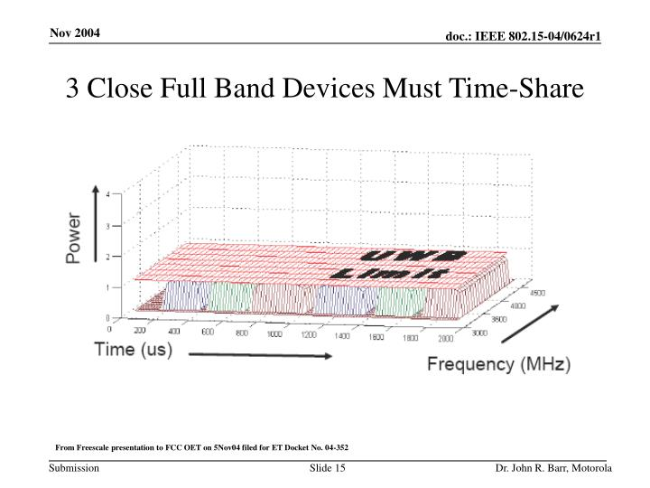3 Close Full Band Devices Must Time-Share