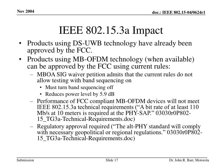 IEEE 802.15.3a Impact