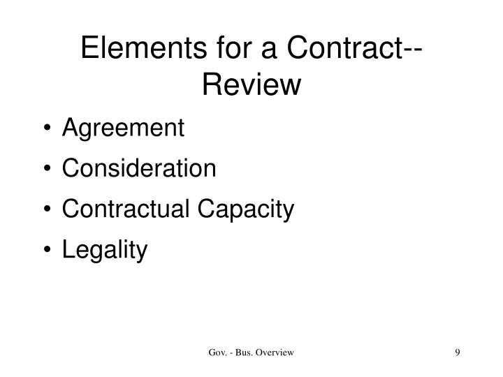 Elements for a Contract--Review