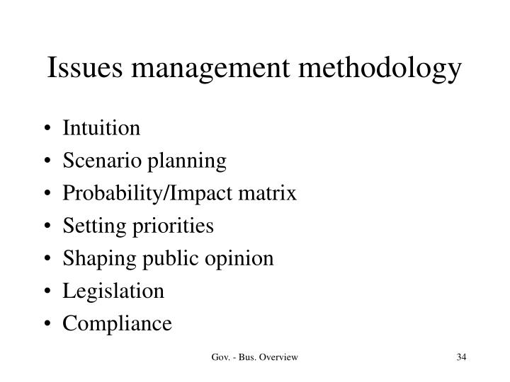 Issues management methodology