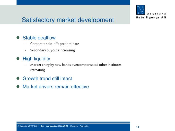 Satisfactory market development