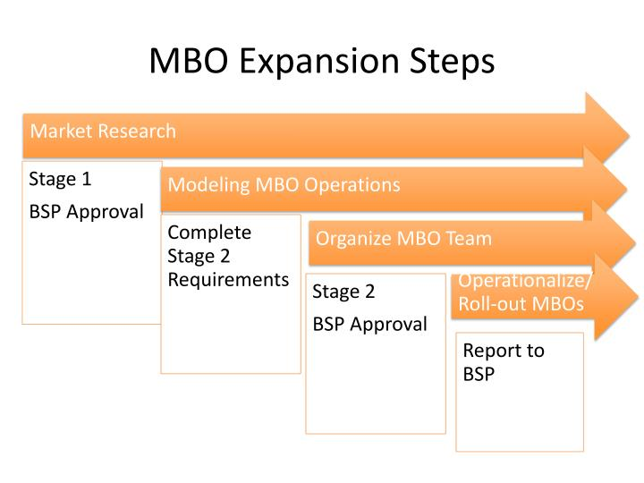 MBO Expansion Steps