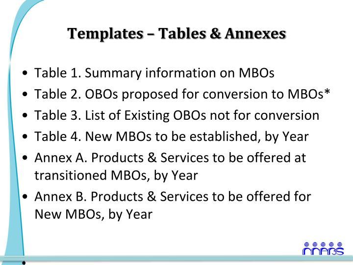 Templates – Tables & Annexes
