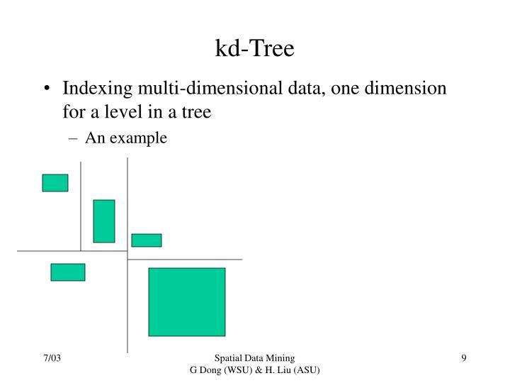 kd-Tree