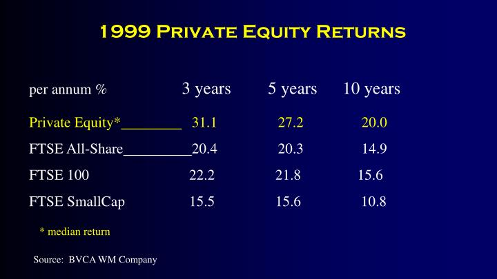 1999 Private Equity Returns