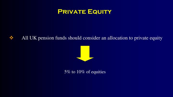 5% to 10% of equities