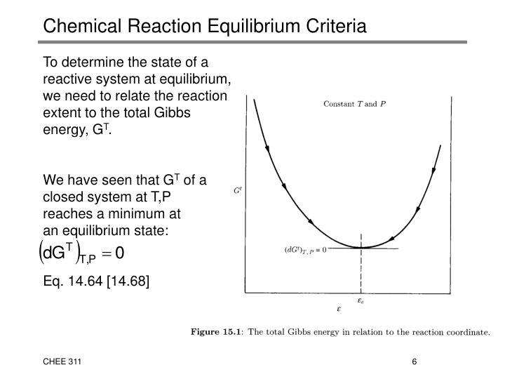 Chemical Reaction Equilibrium Criteria
